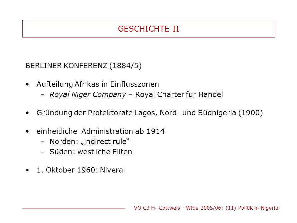 VO C3 H. Gottweis - WiSe 2005/06: (11) Politik in Nigeria GESCHICHTE II BERLINER KONFERENZ (1884/5) Aufteilung Afrikas in Einflusszonen –Royal Niger C