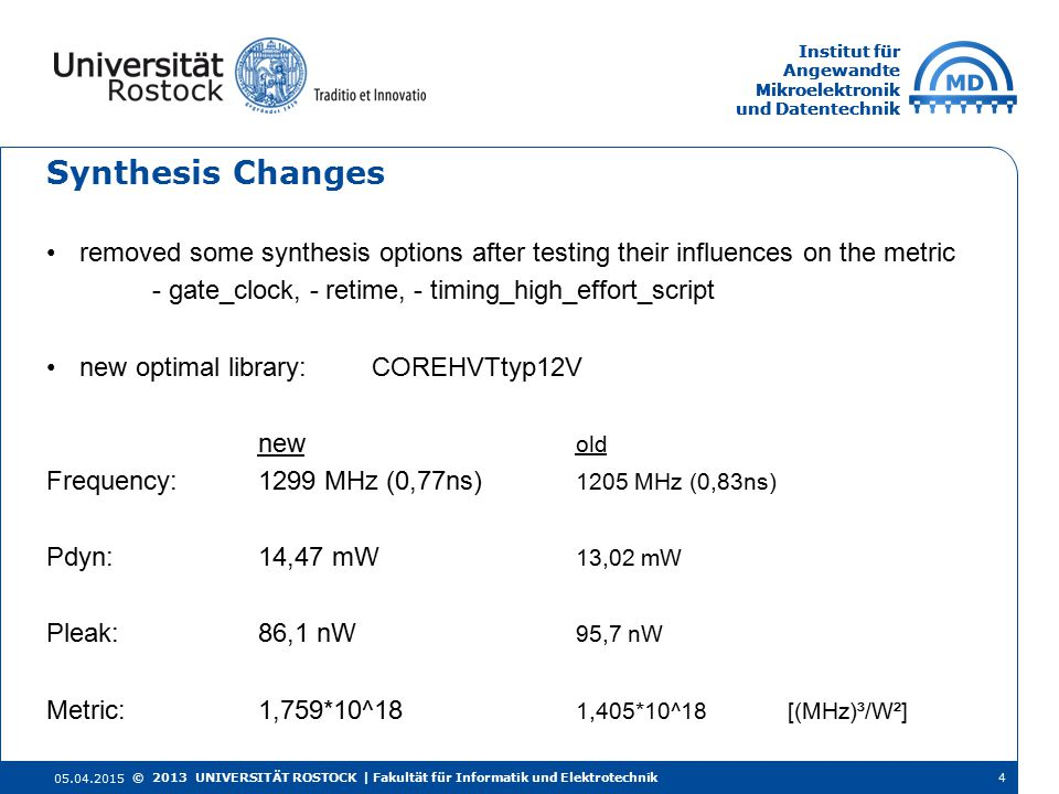 Institut für Angewandte Mikroelektronik und Datentechnik Institut für Angewandte Mikroelektronik und Datentechnik Synthesis Changes removed some synthesis options after testing their influences on the metric - gate_clock, - retime, - timing_high_effort_script new optimal library: COREHVTtyp12V new old Frequency:1299 MHz (0,77ns) 1205 MHz (0,83ns) Pdyn:14,47 mW 13,02 mW Pleak:86,1 nW 95,7 nW Metric:1,759*10^18 1,405*10^18[(MHz)³/W²] 05.04.2015 4© 2013 UNIVERSITÄT ROSTOCK | Fakultät für Informatik und Elektrotechnik