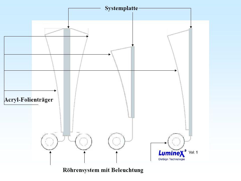 Systemplatte Röhrensystem mit Beleuchtung Acryl-Folienträger