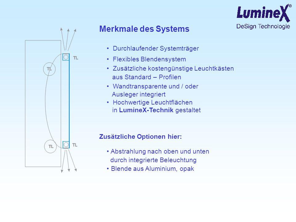 Merkmale des Systems Durchlaufender Systemträger Flexibles Blendensystem Zusätzliche kostengünstige Leuchtkästen aus Standard – Profilen Wandtranspare