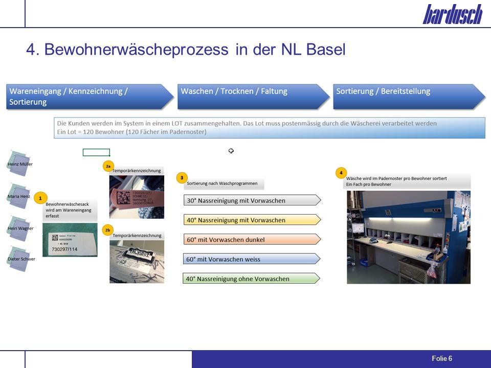 Folie 6 4. Bewohnerwäscheprozess in der NL Basel