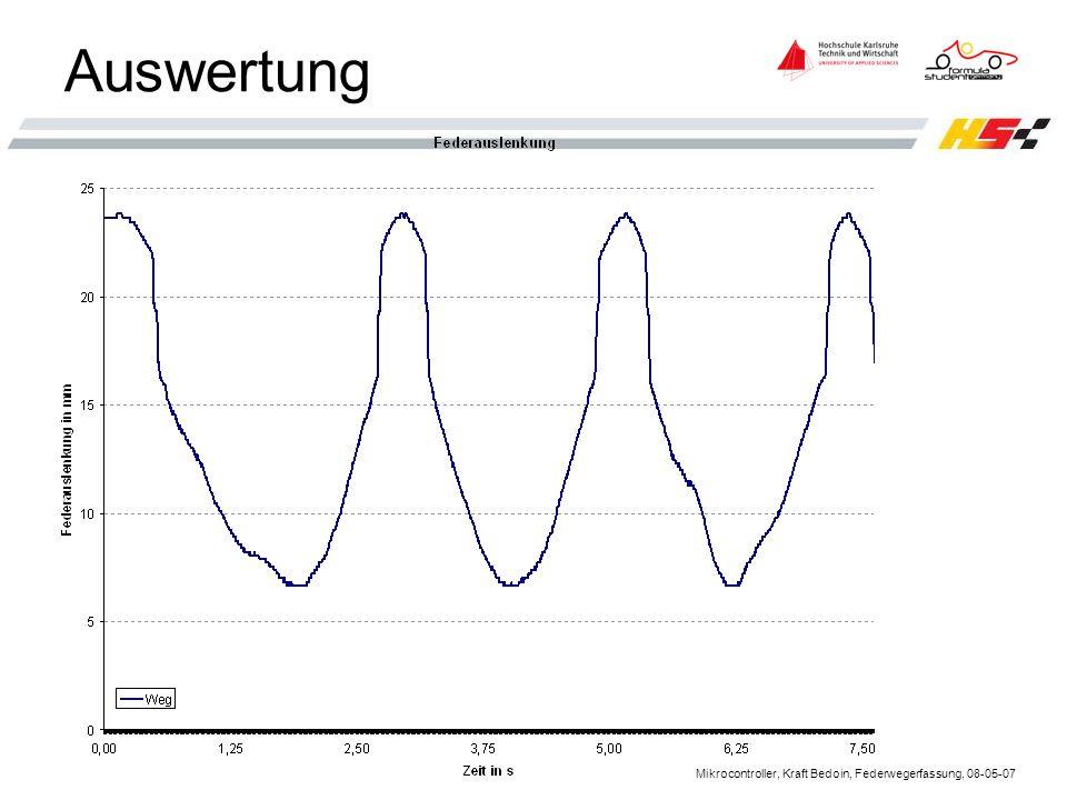 Mikrocontroller, Kraft Bedoin, Federwegerfassung, 08-05-07 Auswertung