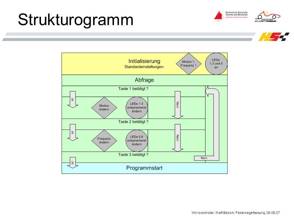 Mikrocontroller, Kraft Bedoin, Federwegerfassung, 08-05-07 Strukturogramm