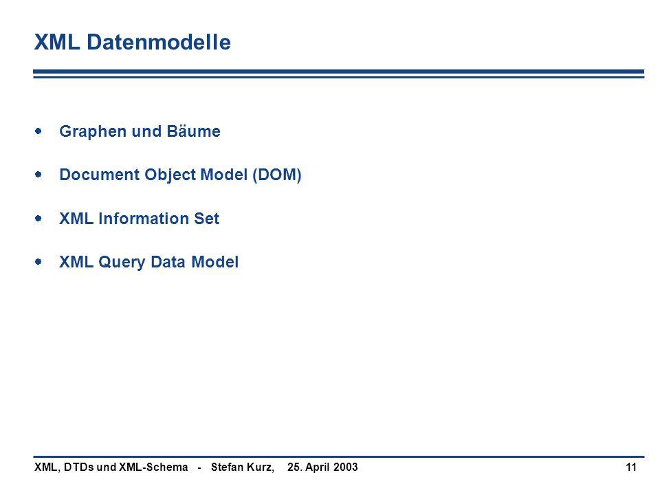 25. April 2003XML, DTDs und XML-Schema - Stefan Kurz,11 XML Datenmodelle  Graphen und Bäume  Document Object Model (DOM)  XML Information Set  XML