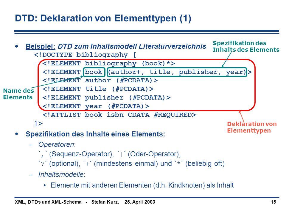 25. April 2003XML, DTDs und XML-Schema - Stefan Kurz,15 DTD: Deklaration von Elementtypen (1)  Beispiel: DTD zum Inhaltsmodell Literaturverzeichnis ]