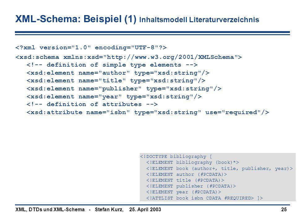 25. April 2003XML, DTDs und XML-Schema - Stefan Kurz,25 XML-Schema: Beispiel (1) Inhaltsmodell Literaturverzeichnis ]>