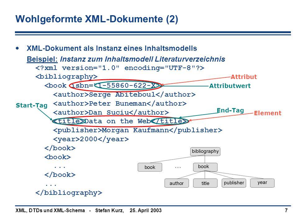 25. April 2003XML, DTDs und XML-Schema - Stefan Kurz,7 Wohlgeformte XML-Dokumente (2)  XML-Dokument als Instanz eines Inhaltsmodells  Beispiel: Inst