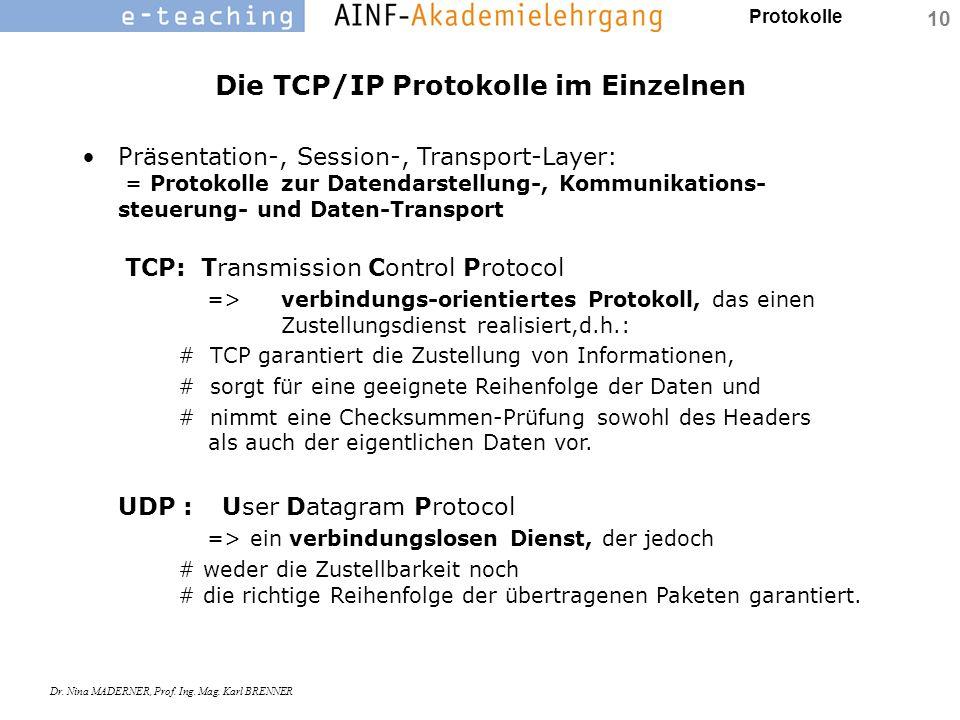 Protokolle Dr. Nina MADERNER, Prof. Ing. Mag. Karl BRENNER 10 Die TCP/IP Protokolle im Einzelnen Präsentation-, Session-, Transport-Layer: = Protokoll