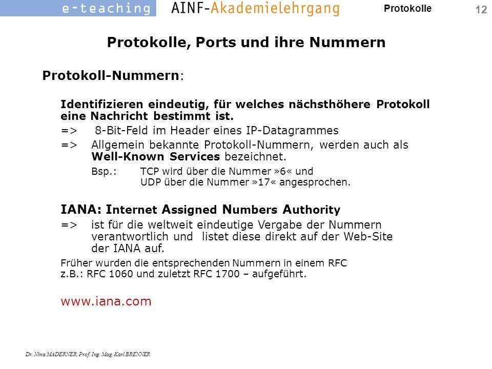 Protokolle Dr. Nina MADERNER, Prof. Ing. Mag. Karl BRENNER 12 Protokolle, Ports und ihre Nummern Protokoll-Nummern: Identifizieren eindeutig, für welc
