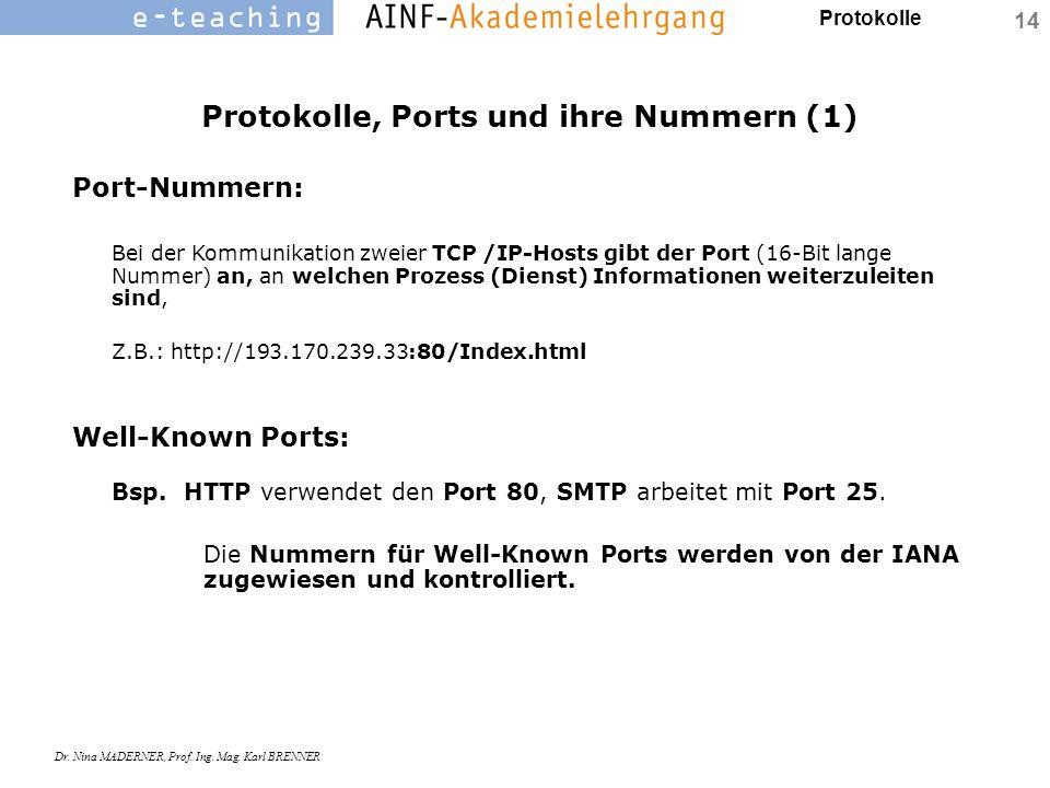 Protokolle Dr. Nina MADERNER, Prof. Ing. Mag. Karl BRENNER 14 Protokolle, Ports und ihre Nummern (1) Port-Nummern: Bei der Kommunikation zweier TCP /I