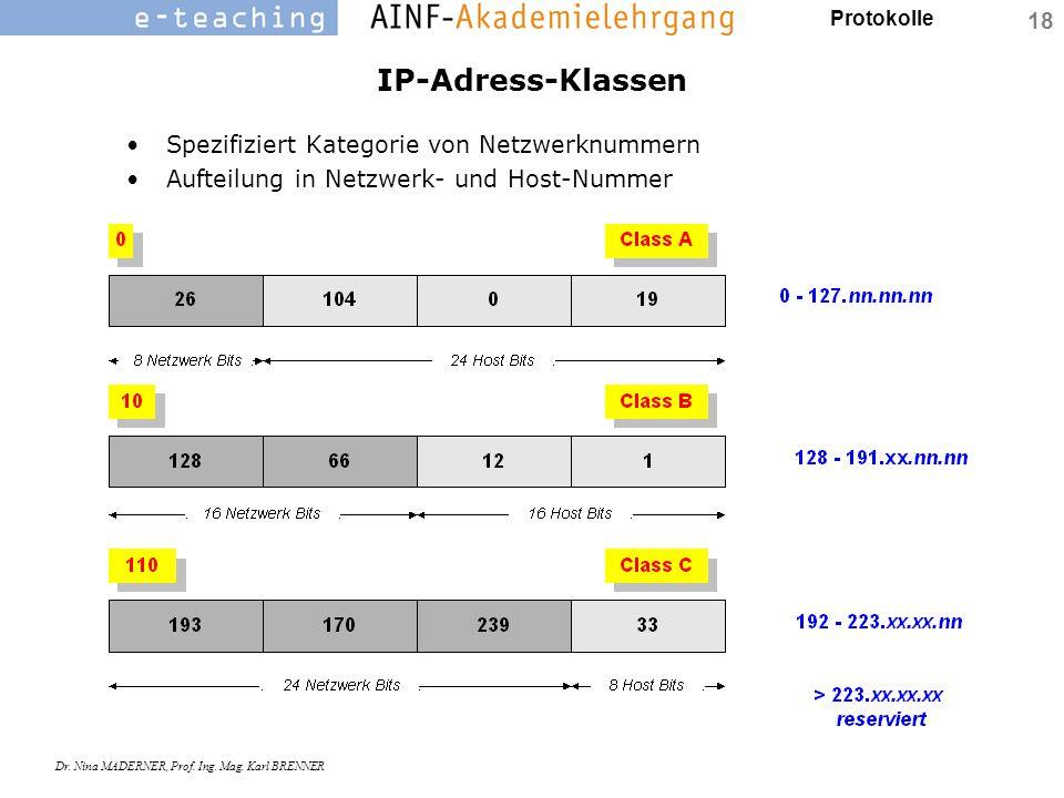Protokolle Dr. Nina MADERNER, Prof. Ing. Mag. Karl BRENNER 18 IP-Adress-Klassen Spezifiziert Kategorie von Netzwerknummern Aufteilung in Netzwerk- und