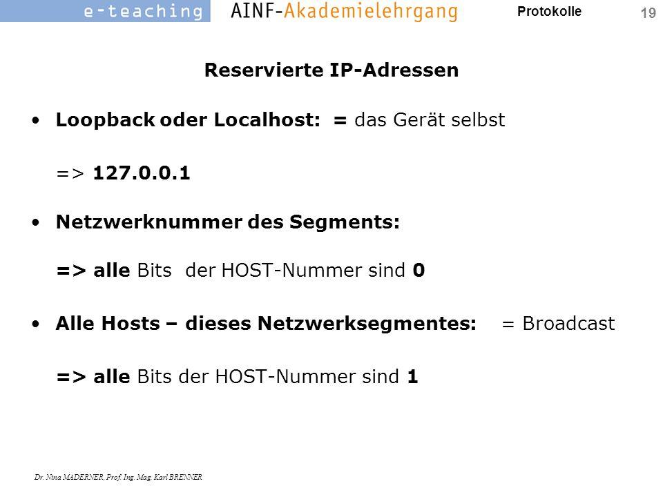 Protokolle Dr. Nina MADERNER, Prof. Ing. Mag. Karl BRENNER 19 Reservierte IP-Adressen Loopback oder Localhost: = das Gerät selbst => 127.0.0.1 Netzwer