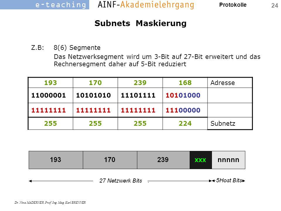 Protokolle Dr. Nina MADERNER, Prof. Ing. Mag. Karl BRENNER 24 Subnets Maskierung Z.B: 8(6) Segmente Das Netzwerksegment wird um 3-Bit auf 27-Bit erwei