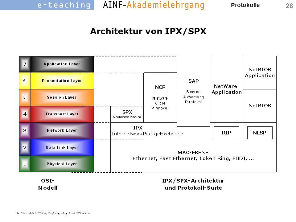 Protokolle Dr. Nina MADERNER, Prof. Ing. Mag. Karl BRENNER 28 Architektur von IPX/SPX