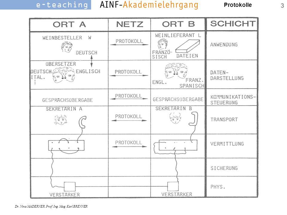 Protokolle Dr. Nina MADERNER, Prof. Ing. Mag. Karl BRENNER 3