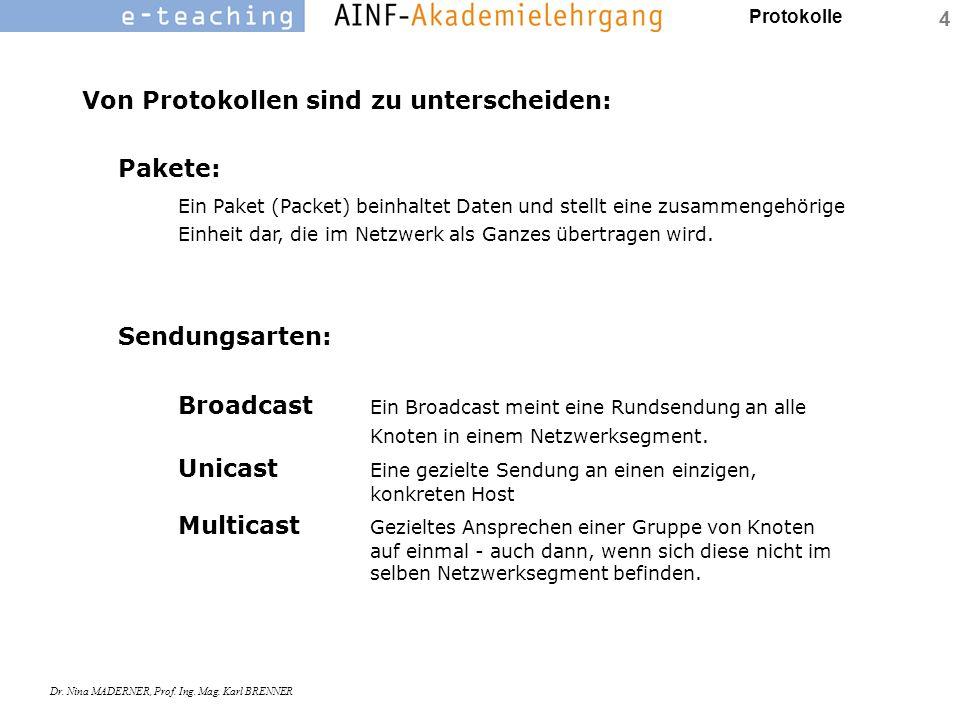 Protokolle Dr. Nina MADERNER, Prof. Ing. Mag. Karl BRENNER 4 Von Protokollen sind zu unterscheiden: Pakete: Ein Paket (Packet) beinhaltet Daten und st