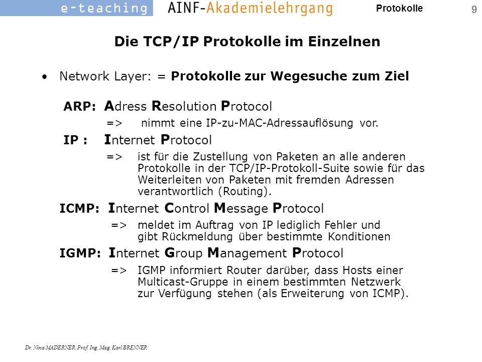 Protokolle Dr. Nina MADERNER, Prof. Ing. Mag. Karl BRENNER 9 Die TCP/IP Protokolle im Einzelnen Network Layer: = Protokolle zur Wegesuche zum Ziel ARP