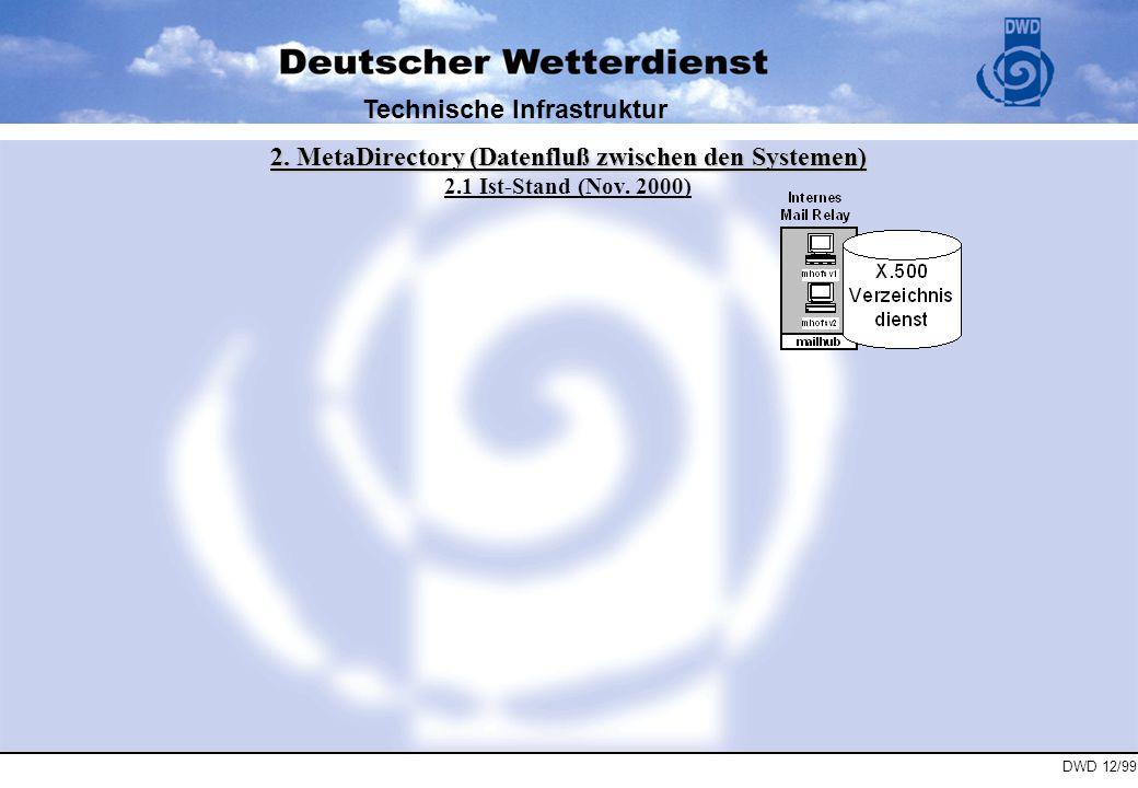 DWD 12/99 Technische Infrastruktur Was ist X.500 - X.500 ist der Überbegriff für die CCITT bzw.