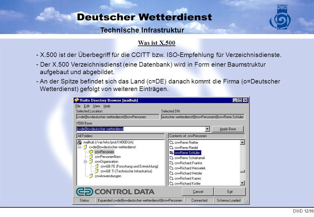 DWD 12/99 Technische Infrastruktur - X.500 ist in Verbindung mit dem X.400 E-Mail Standard entwickelt worden.