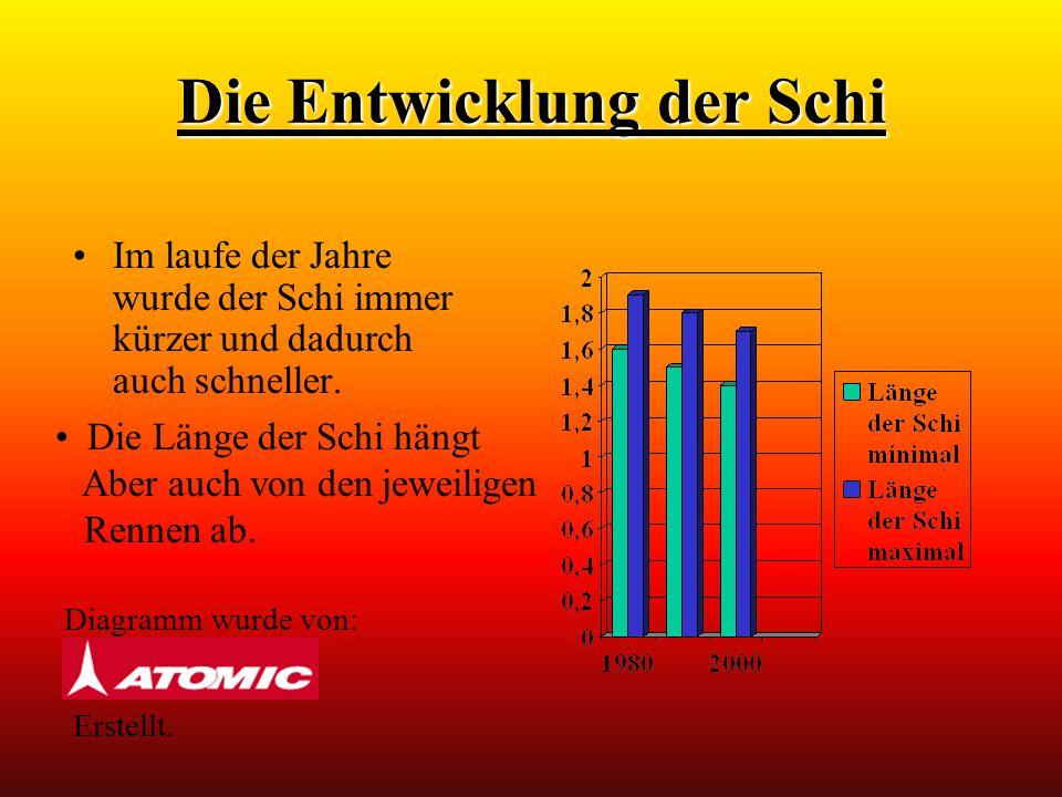 Die Entwicklung der Schi Im laufe der Jahre wurde der Schi immer kürzer und dadurch auch schneller.