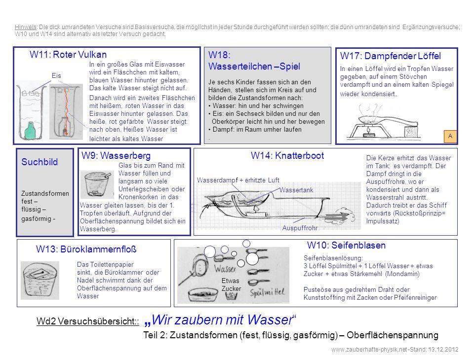 """Wd2 Versuchsübersicht:: """" Wir zaubern mit Wasser"""" Teil 2: Zustandsformen (fest, flüssig, gasförmig) – Oberflächenspannung Hinweis: Die dick umrandeten"""
