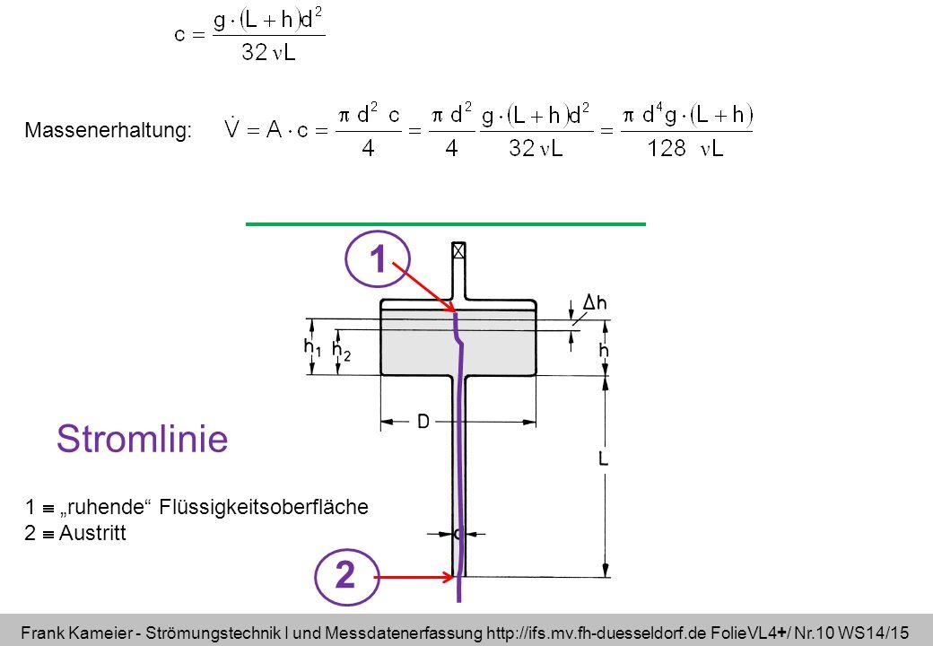 """Frank Kameier - Strömungstechnik I und Messdatenerfassung http://ifs.mv.fh-duesseldorf.de FolieVL4+/ Nr.10 WS14/15 Stromlinie 1 2 1  """"ruhende Flüssigkeitsoberfläche 2  Austritt Massenerhaltung:"""