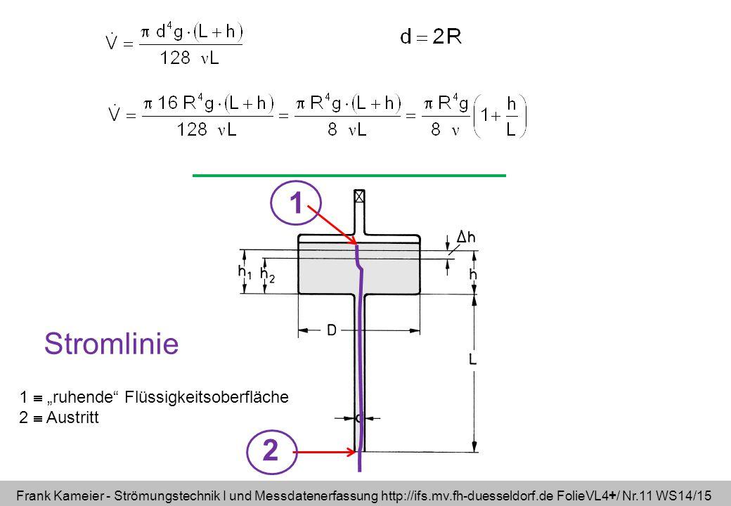 """Frank Kameier - Strömungstechnik I und Messdatenerfassung http://ifs.mv.fh-duesseldorf.de FolieVL4+/ Nr.11 WS14/15 Stromlinie 1 2 1  """"ruhende Flüssigkeitsoberfläche 2  Austritt"""