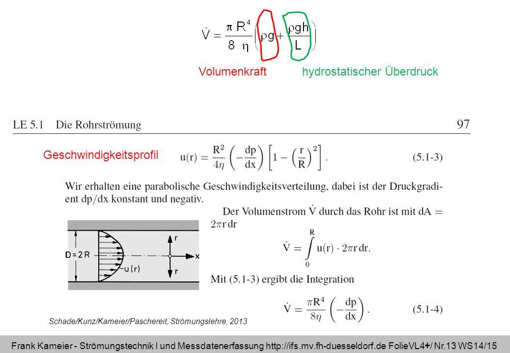 Frank Kameier - Strömungstechnik I und Messdatenerfassung http://ifs.mv.fh-duesseldorf.de FolieVL4+/ Nr.13 WS14/15 Geschwindigkeitsprofil Schade/Kunz/Kameier/Paschereit, Strömungslehre, 2013 Volumenkrafthydrostatischer Überdruck