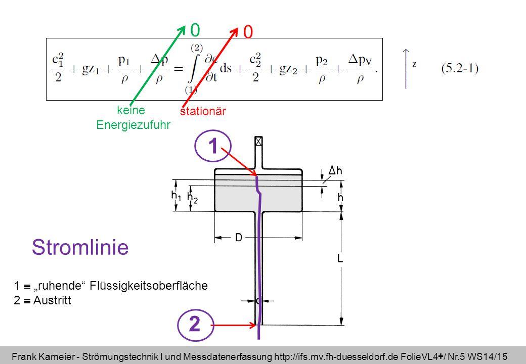 """Frank Kameier - Strömungstechnik I und Messdatenerfassung http://ifs.mv.fh-duesseldorf.de FolieVL4+/ Nr.5 WS14/15 0 stationär 0 Stromlinie 1 2 1  """"ruhende Flüssigkeitsoberfläche 2  Austritt keine Energiezufuhr"""