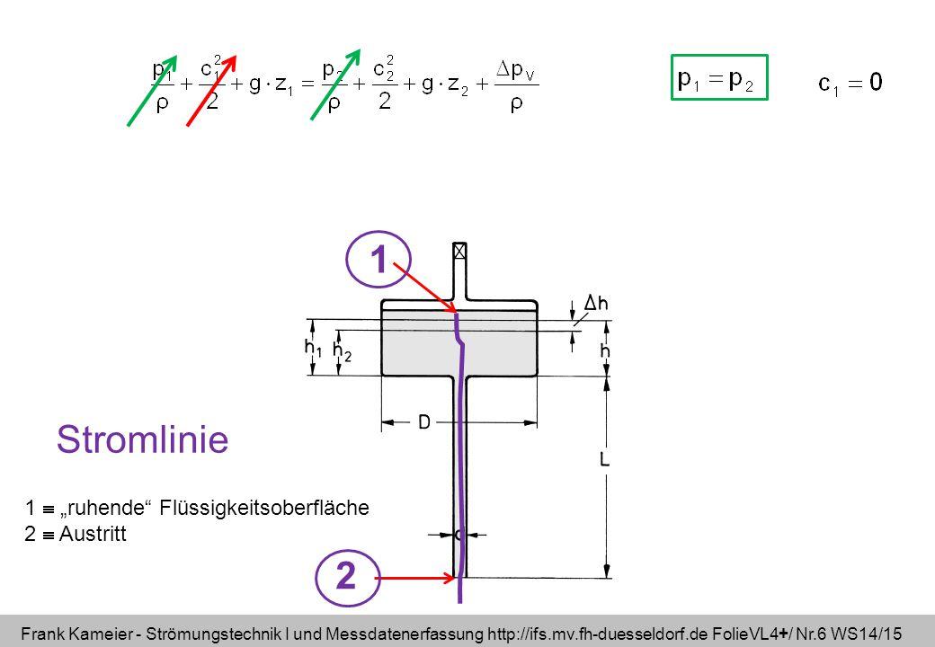 """Frank Kameier - Strömungstechnik I und Messdatenerfassung http://ifs.mv.fh-duesseldorf.de FolieVL4+/ Nr.6 WS14/15 Stromlinie 1 2 1  """"ruhende Flüssigkeitsoberfläche 2  Austritt"""