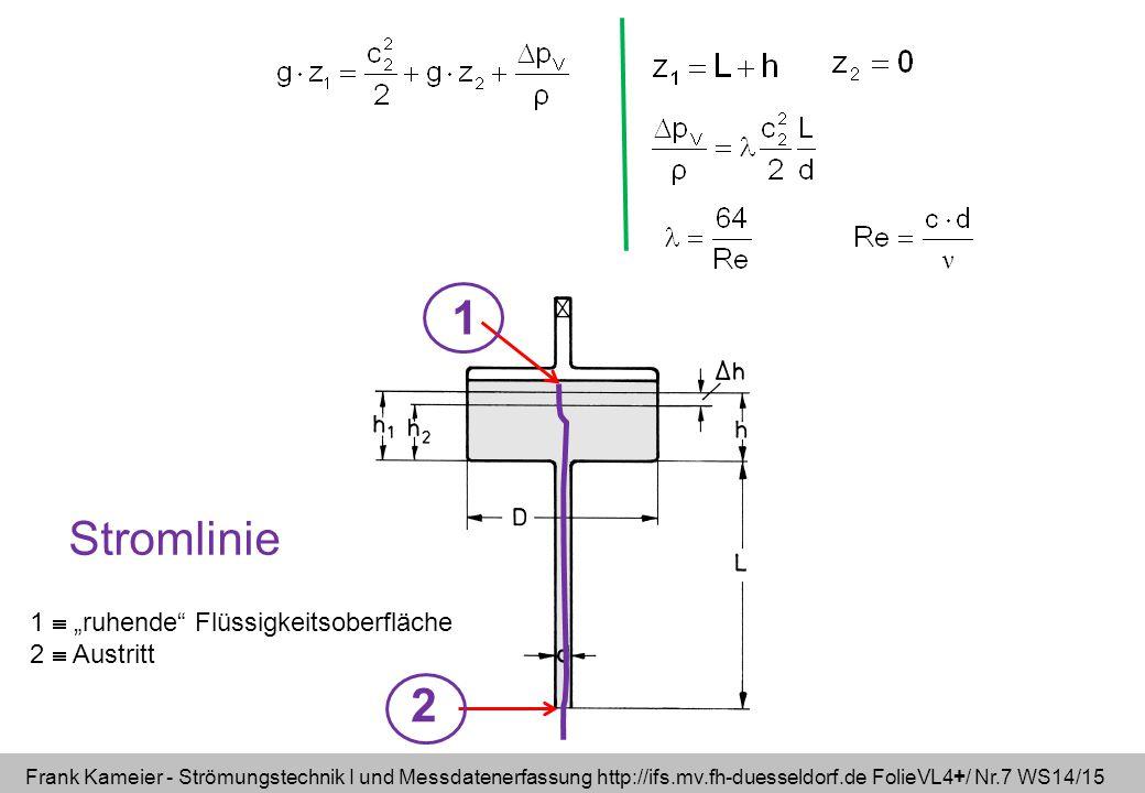 """Frank Kameier - Strömungstechnik I und Messdatenerfassung http://ifs.mv.fh-duesseldorf.de FolieVL4+/ Nr.7 WS14/15 Stromlinie 1 2 1  """"ruhende Flüssigkeitsoberfläche 2  Austritt"""