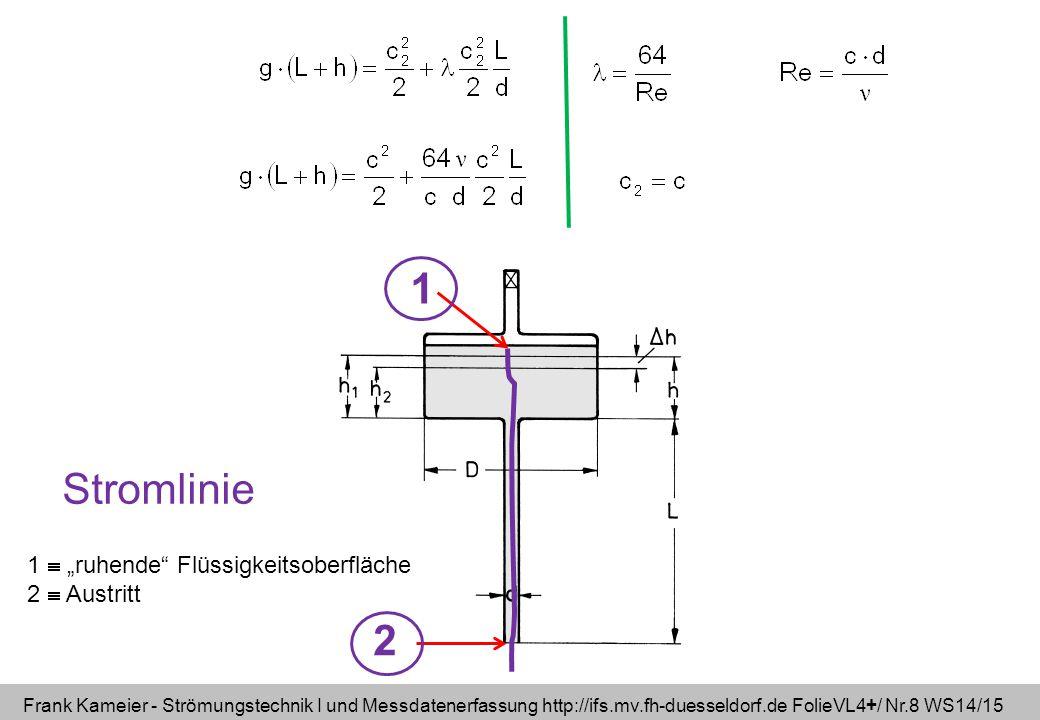 """Frank Kameier - Strömungstechnik I und Messdatenerfassung http://ifs.mv.fh-duesseldorf.de FolieVL4+/ Nr.8 WS14/15 Stromlinie 1 2 1  """"ruhende Flüssigkeitsoberfläche 2  Austritt"""