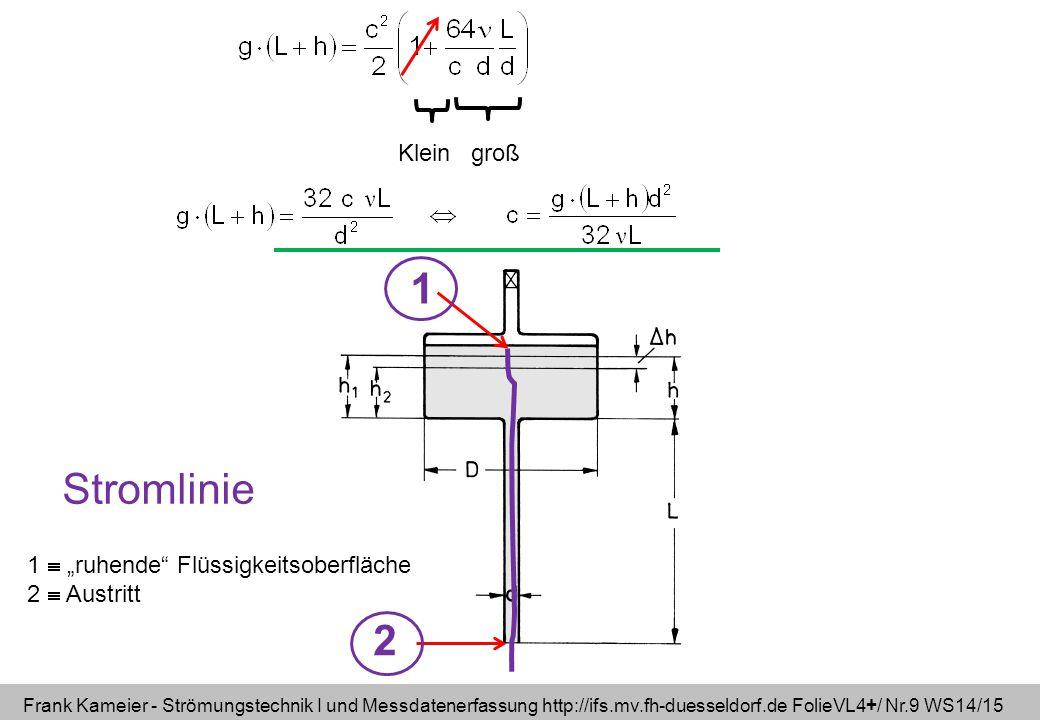 """Frank Kameier - Strömungstechnik I und Messdatenerfassung http://ifs.mv.fh-duesseldorf.de FolieVL4+/ Nr.9 WS14/15 Stromlinie 1 2 1  """"ruhende Flüssigkeitsoberfläche 2  Austritt Klein groß"""