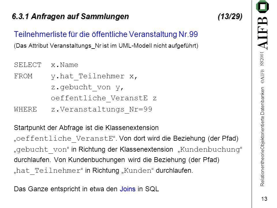 RelationentheorieObjektorientierte Datenbanken  AIFB SS2001 13 6.3.1 Anfragen auf Sammlungen (13/29) Teilnehmerliste für die öffentliche Veranstaltun