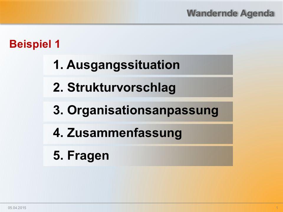 1 Beispiel 1 1. Ausgangssituation 2. Strukturvorschlag 3. Organisationsanpassung 4. Zusammenfassung 5. Fragen 05.04.2015 Wandernde Agenda