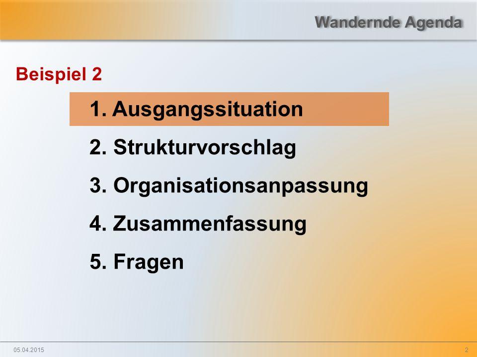 2 Beispiel 2 1. Ausgangssituation 2. Strukturvorschlag 3. Organisationsanpassung 4. Zusammenfassung 5. Fragen 05.04.2015 Wandernde Agenda