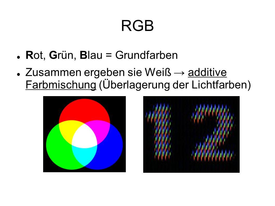 RGB Rot, Grün, Blau = Grundfarben Zusammen ergeben sie Weiß → additive Farbmischung (Überlagerung der Lichtfarben)