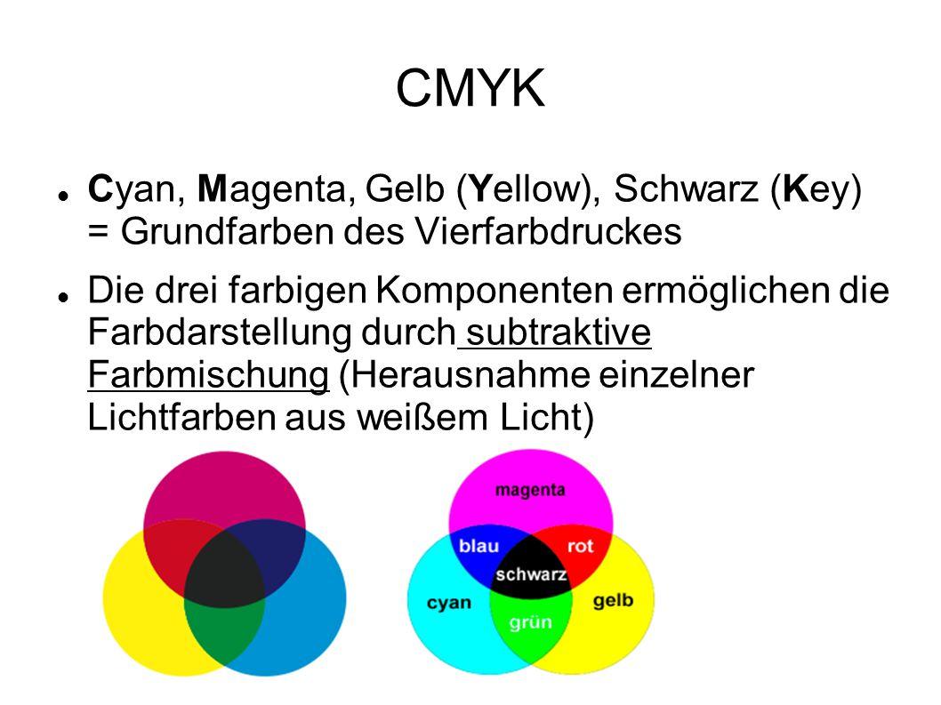 CMYK Cyan, Magenta, Gelb (Yellow), Schwarz (Key) = Grundfarben des Vierfarbdruckes Die drei farbigen Komponenten ermöglichen die Farbdarstellung durch subtraktive Farbmischung (Herausnahme einzelner Lichtfarben aus weißem Licht)