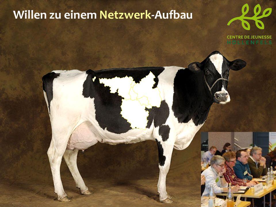 Regionale Netzwerke der Bauernhof- Pädagogik in der Grossregion kennenlernen