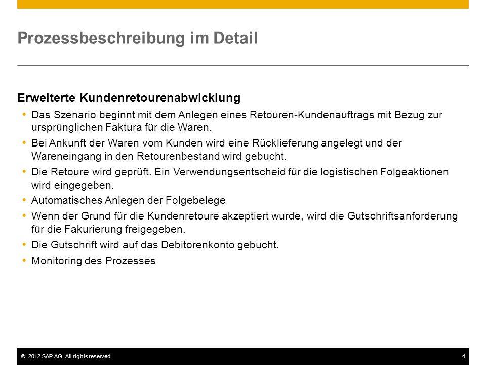 ©2012 SAP AG. All rights reserved.4 Prozessbeschreibung im Detail Erweiterte Kundenretourenabwicklung  Das Szenario beginnt mit dem Anlegen eines Ret