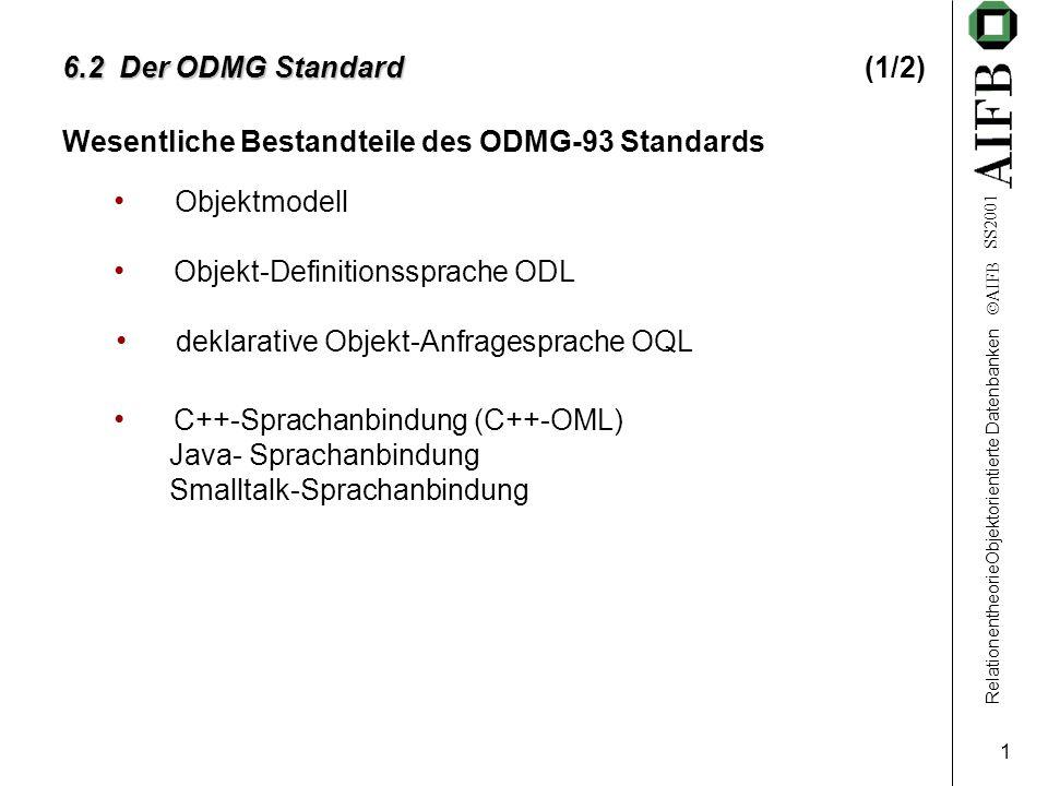 RelationentheorieObjektorientierte Datenbanken  AIFB SS2001 1 6.2 Der ODMG Standard 6.2 Der ODMG Standard (1/2) Wesentliche Bestandteile des ODMG-93