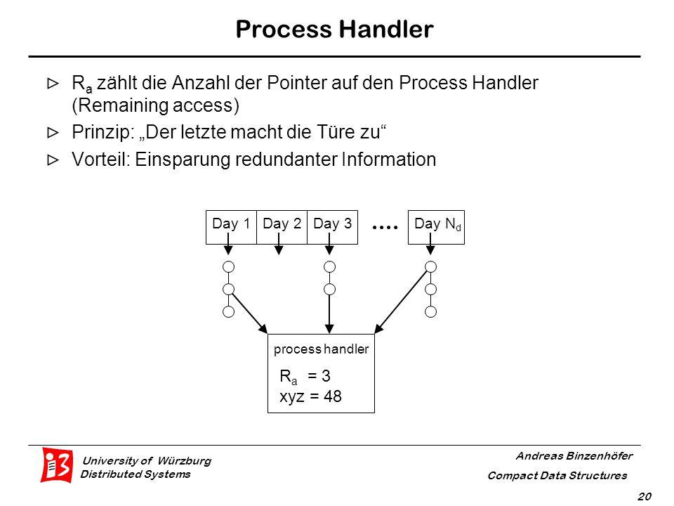 """University of Würzburg Distributed Systems Andreas Binzenhöfer Compact Data Structures 20 Process Handler  R a zählt die Anzahl der Pointer auf den Process Handler (Remaining access)  Prinzip: """"Der letzte macht die Türe zu  Vorteil: Einsparung redundanter Information Day 1Day 2Day 3Day N d R a = 3 xyz = 48 process handler"""