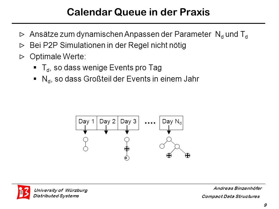 University of Würzburg Distributed Systems Andreas Binzenhöfer Compact Data Structures 9 Calendar Queue in der Praxis  Ansätze zum dynamischen Anpassen der Parameter N d und T d  Bei P2P Simulationen in der Regel nicht nötig  Optimale Werte:  T d, so dass wenige Events pro Tag  N d, so dass Großteil der Events in einem Jahr Day 1Day 2Day 3Day N d *