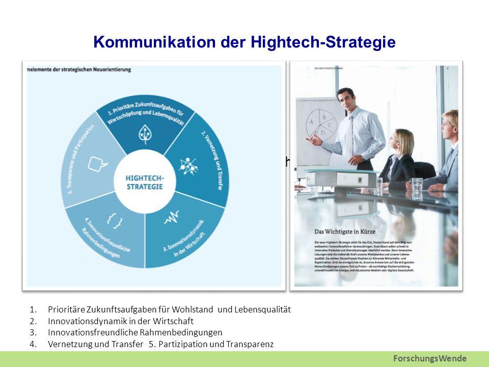 ForschungsWende Kommunikation der Hightech-Strategie High-Tech Strategie Lösungen für Global Challenges Verbesserung des Lebens vieler Menschen 1.Klima / Energie 2.Gesundheit / Ernährung 3.Mobilität 4.Sicherheit 5.Kommunikation 1.Prioritäre Zukunftsaufgaben für Wohlstand und Lebensqualität 2.Innovationsdynamik in der Wirtschaft 3.Innovationsfreundliche Rahmenbedingungen 4.Vernetzung und Transfer 5.