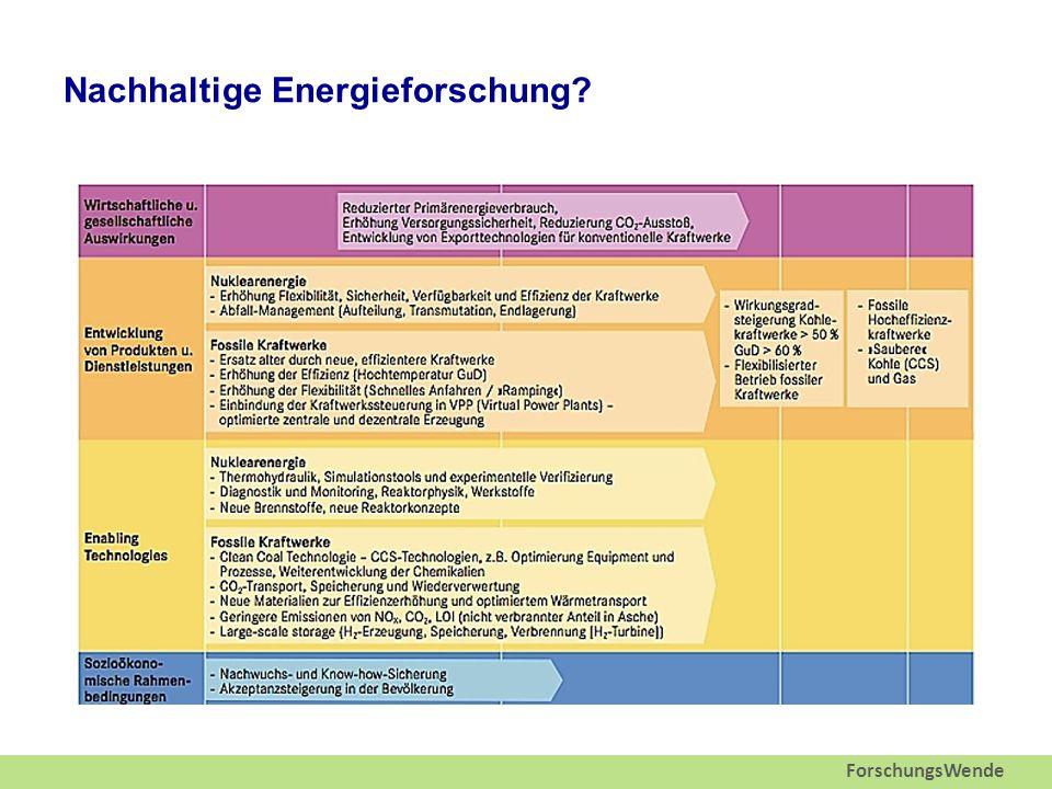 ForschungsWende Nachhaltige Energieforschung