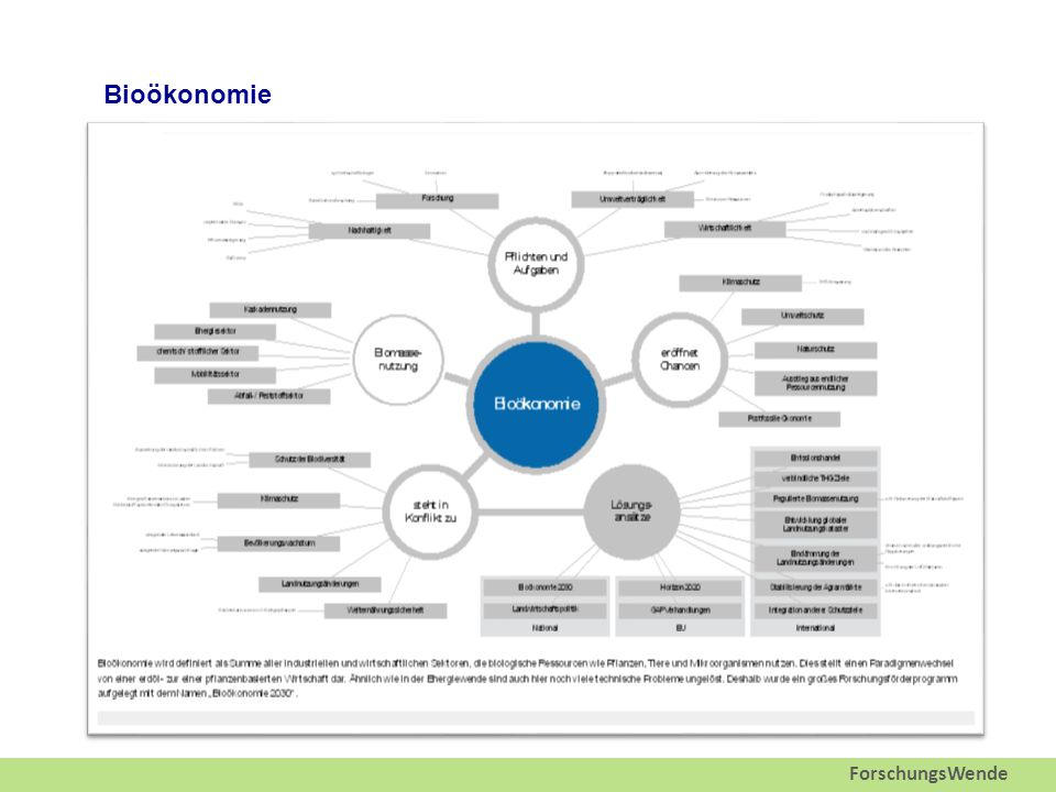 ForschungsWende Bioökonomie