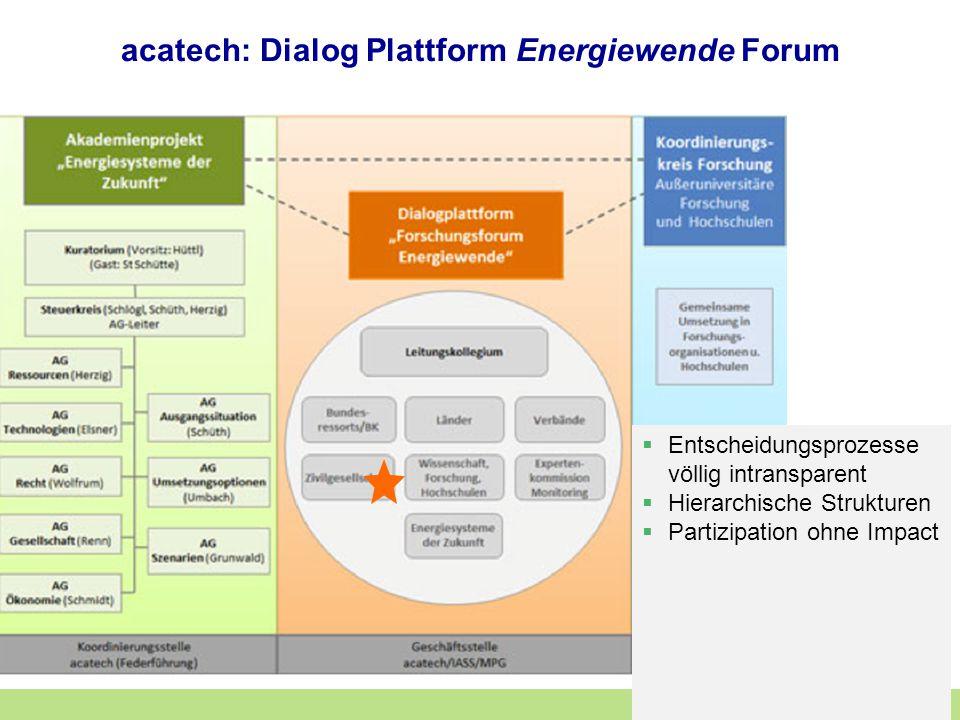 ForschungsWende acatech: Dialog Plattform Energiewende Forum  Entscheidungsprozesse völlig intransparent  Hierarchische Strukturen  Partizipation ohne Impact