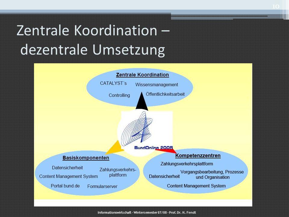 Zentrale Koordination – dezentrale Umsetzung Informationswirtschaft – Wintersemester 07/08 – Prof. Dr. H. Fendt 10