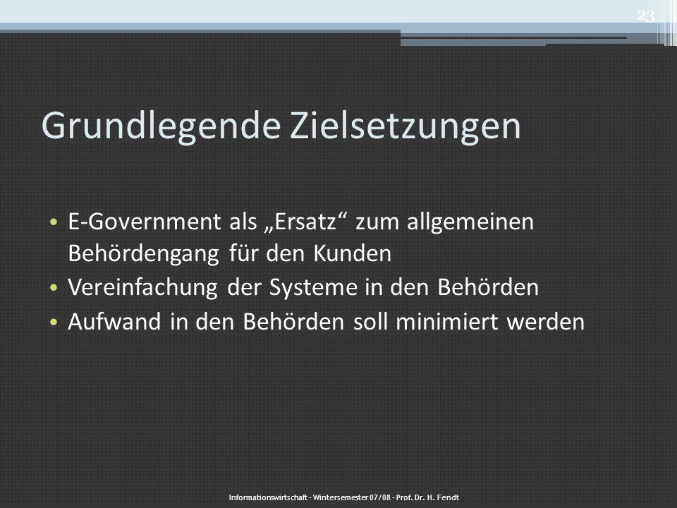 """Grundlegende Zielsetzungen E-Government als """"Ersatz"""" zum allgemeinen Behördengang für den Kunden Vereinfachung der Systeme in den Behörden Aufwand in"""