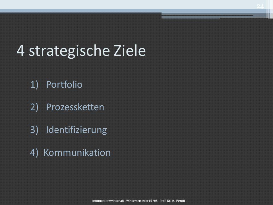4 strategische Ziele 1)Portfolio 2)Prozessketten 3)Identifizierung 4) Kommunikation Informationswirtschaft – Wintersemester 07/08 – Prof. Dr. H. Fendt